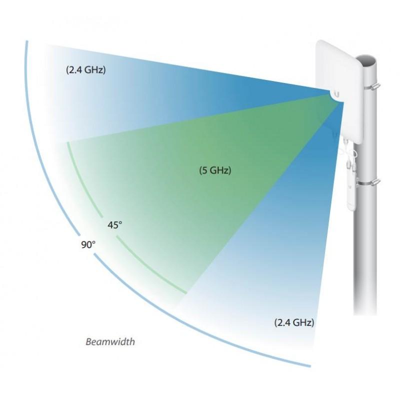WLAN mieten | LTE (4G)